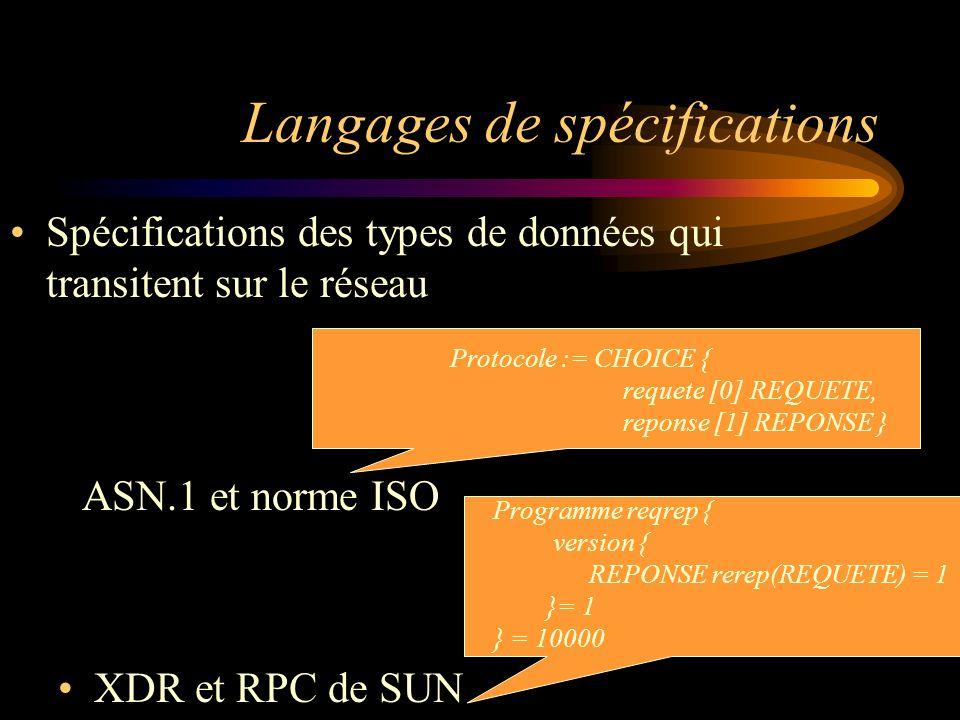 Langages de spécifications Spécifications des types de données qui transitent sur le réseau XDR et RPC de SUN Protocole := CHOICE { requete [0] REQUETE, reponse [1] REPONSE } Programme reqrep { version { REPONSE rerep(REQUETE) = 1 }= 1 } = 10000 ASN.1 et norme ISO