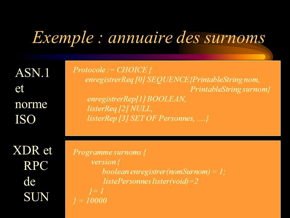 Exemple : annuaire des surnoms XDR et RPC de SUN Protocole := CHOICE { enregistrerReq [0] SEQUENCE{PrintableString nom, PrintableString surnom} enregistrerRep[1] BOOLEAN, listerReq [2] NULL, listerRep [3] SET OF Personnes, ….} Programme surnoms { version { boolean enregistrer(nomSurnom) = 1; listePersonnes lister(void)=2 }= 1 } = 10000 ASN.1 et norme ISO