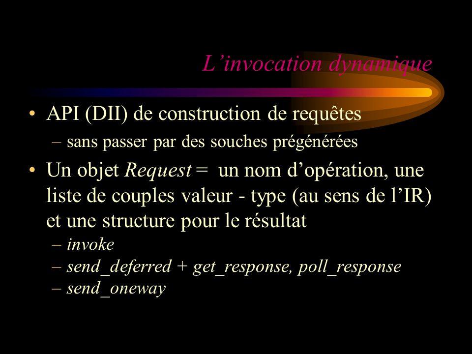 Linvocation dynamique API (DII) de construction de requêtes –sans passer par des souches prégénérées Un objet Request = un nom dopération, une liste de couples valeur - type (au sens de lIR) et une structure pour le résultat –invoke –send_deferred + get_response, poll_response –send_oneway