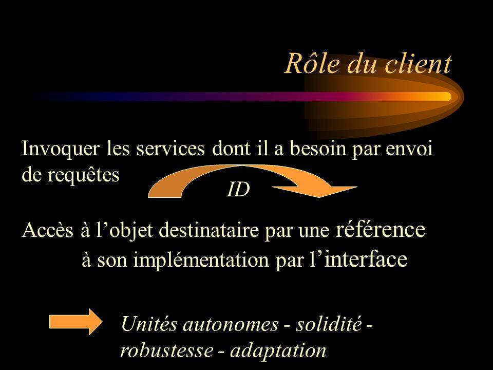 Invoquer les services dont il a besoin par envoi de requêtes Accès à lobjet destinataire par une référence à son implémentation par l interface Rôle du client Unités autonomes - solidité - robustesse - adaptation ID