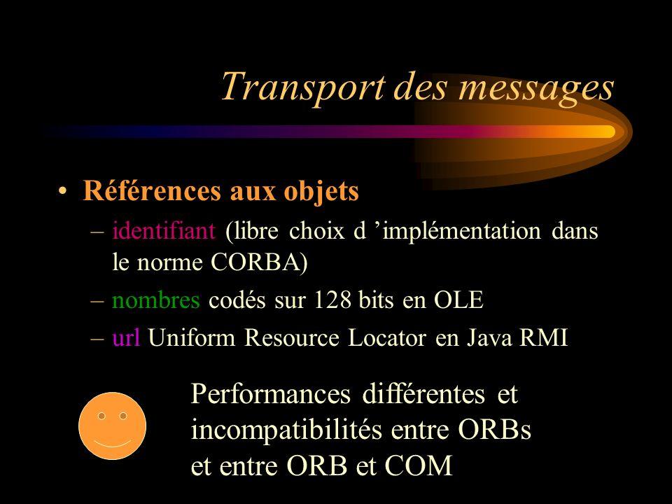 Transport des messages Références aux objets –identifiant (libre choix d implémentation dans le norme CORBA) –nombres codés sur 128 bits en OLE –url Uniform Resource Locator en Java RMI Performances différentes et incompatibilités entre ORBs et entre ORB et COM