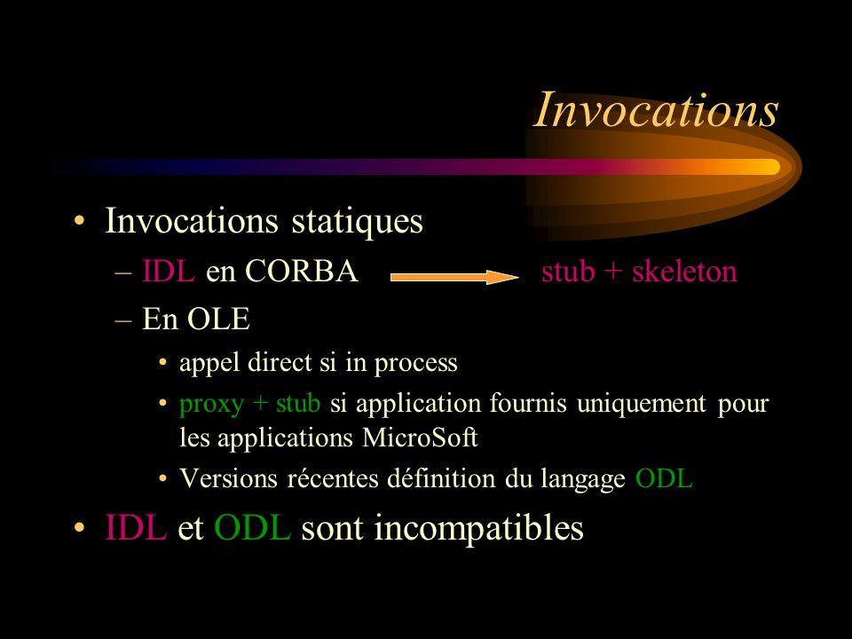 Invocations Invocations statiques –IDL en CORBA stub + skeleton –En OLE appel direct si in process proxy + stub si application fournis uniquement pour les applications MicroSoft Versions récentes définition du langage ODL IDL et ODL sont incompatibles