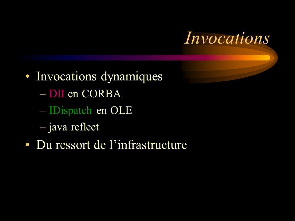 Invocations Invocations dynamiques –DII en CORBA –IDispatch en OLE –java reflect Du ressort de linfrastructure