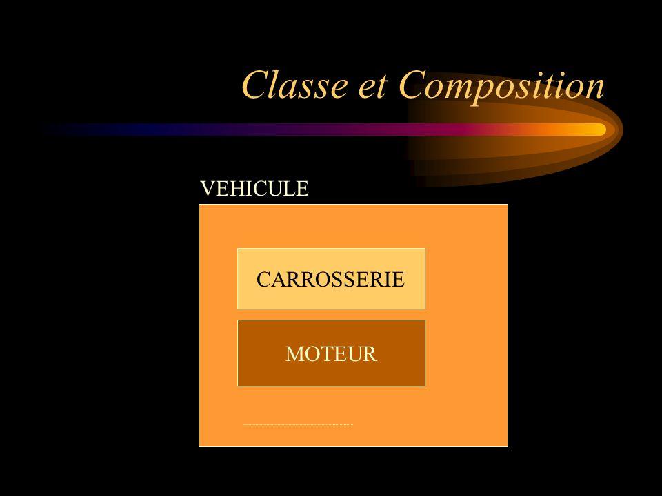 Classe et Composition CARROSSERIE MOTEUR VEHICULE
