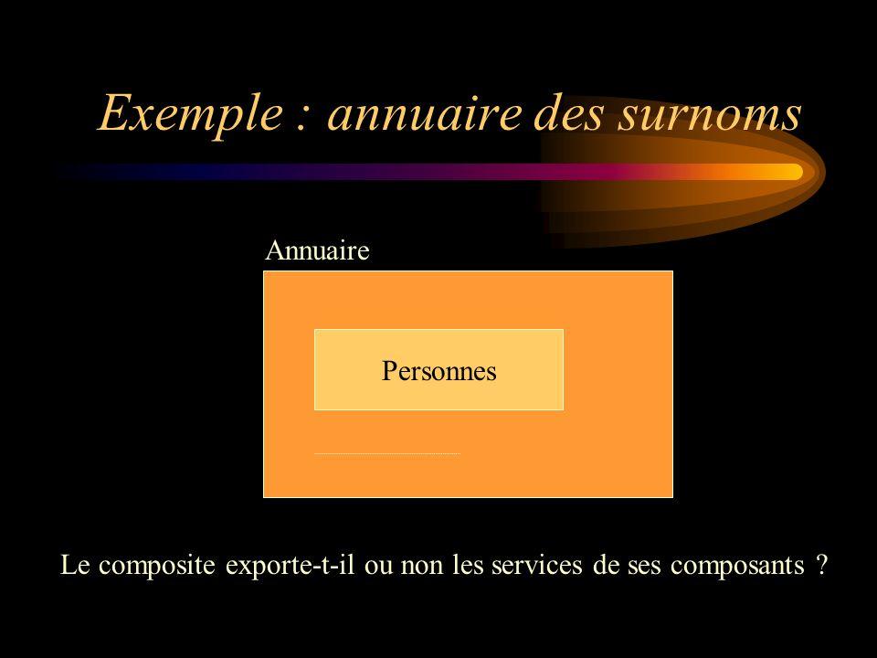 Exemple : annuaire des surnoms Personnes Annuaire Le composite exporte-t-il ou non les services de ses composants ?