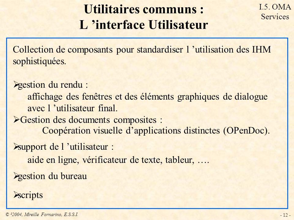 © ²2004, Mireille Fornarino, E.S.S.I. - 12 - Collection de composants pour standardiser l utilisation des IHM sophistiquées. gestion du rendu : affich