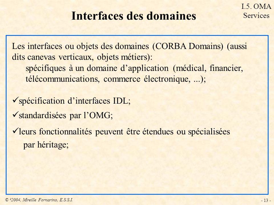 © ²2004, Mireille Fornarino, E.S.S.I. - 13 - Les interfaces ou objets des domaines (CORBA Domains) (aussi dits canevas verticaux, objets métiers): spé