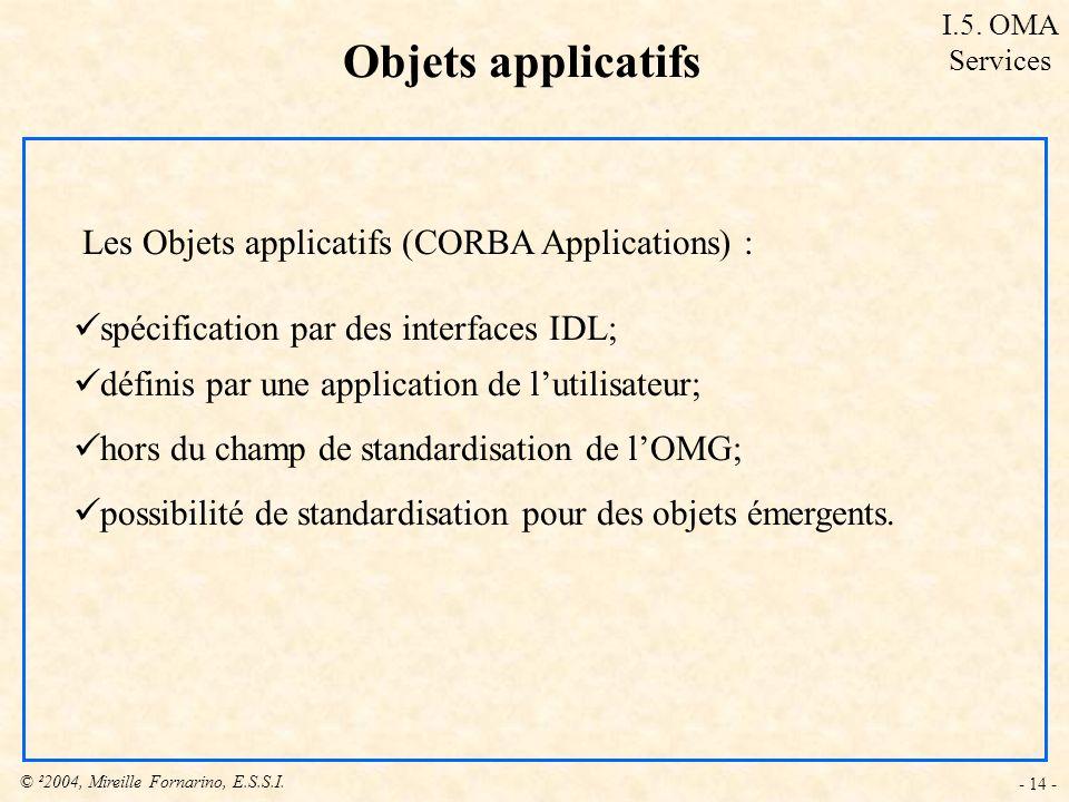 © ²2004, Mireille Fornarino, E.S.S.I. - 14 - Les Objets applicatifs (CORBA Applications) : spécification par des interfaces IDL; définis par une appli