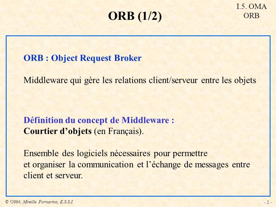 © ²2004, Mireille Fornarino, E.S.S.I. - 2 - ORB (1/2) ORB : Object Request Broker Middleware qui gère les relations client/serveur entre les objets Dé