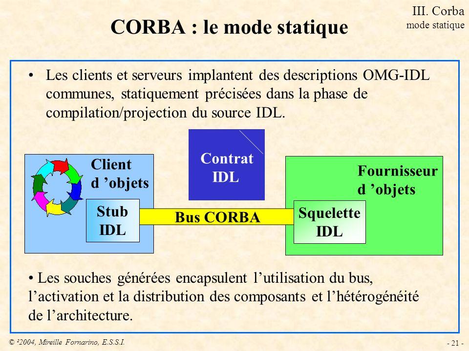 © ²2004, Mireille Fornarino, E.S.S.I. - 21 - Les clients et serveurs implantent des descriptions OMG-IDL communes, statiquement précisées dans la phas