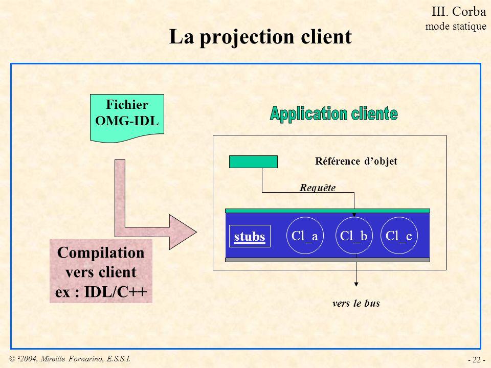 © ²2004, Mireille Fornarino, E.S.S.I. - 22 - La projection client Fichier OMG-IDL Cl_aCl_bCl_c stubs Compilation vers client ex : IDL/C++ Référence do