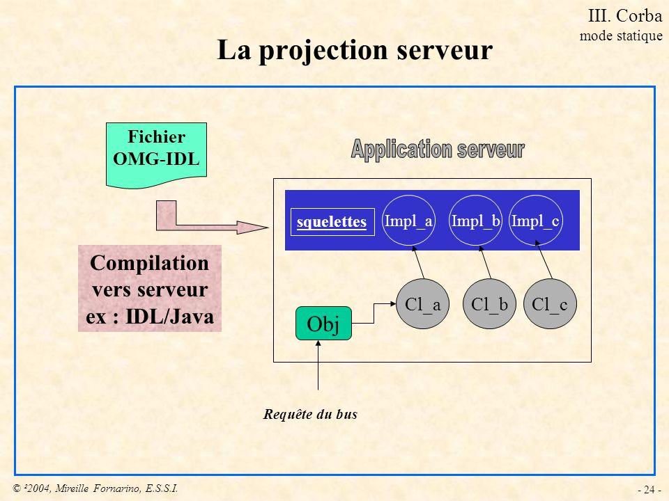 © ²2004, Mireille Fornarino, E.S.S.I. - 24 - La projection serveur Fichier OMG-IDL Impl_aImpl_bImpl_c squelettes Compilation vers serveur ex : IDL/Jav