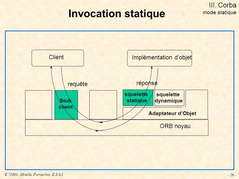 © ²2004, Mireille Fornarino, E.S.S.I. - 26 - Invocation statique Client Implémentation dobjet Stub client Adaptateur dObjet ORB noyau squelette statiq