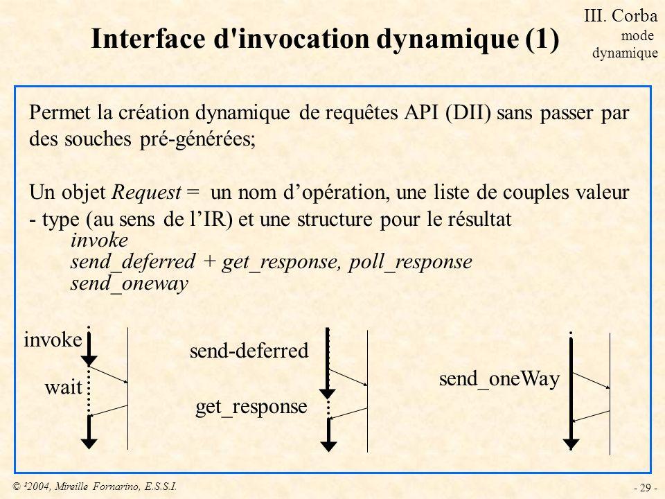 © ²2004, Mireille Fornarino, E.S.S.I. - 29 - Permet la création dynamique de requêtes API (DII) sans passer par des souches pré-générées; Un objet Req