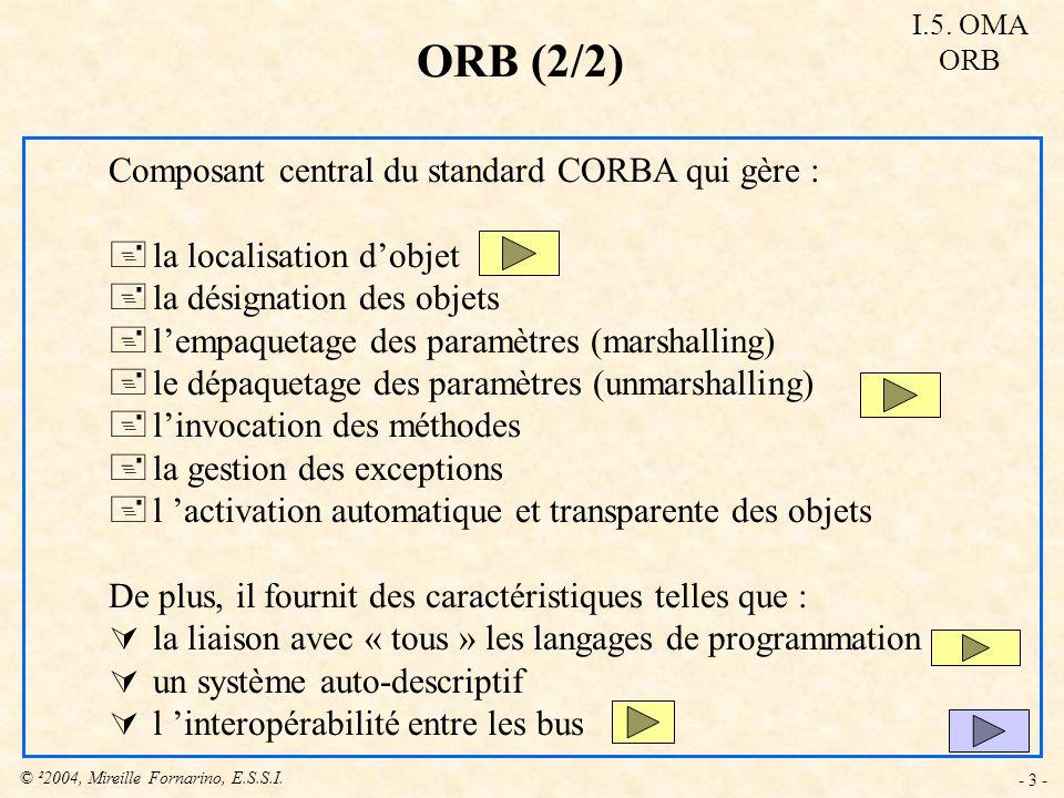 © ²2004, Mireille Fornarino, E.S.S.I. - 3 - ORB (2/2) Composant central du standard CORBA qui gère : +la localisation dobjet +la désignation des objet