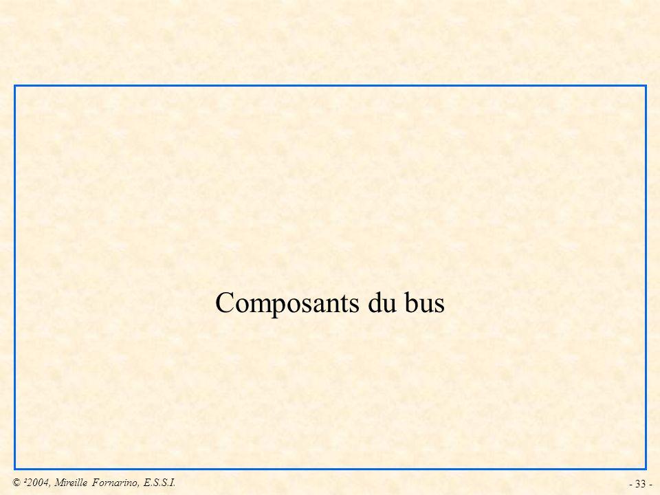 © ²2004, Mireille Fornarino, E.S.S.I. - 33 - Composants du bus