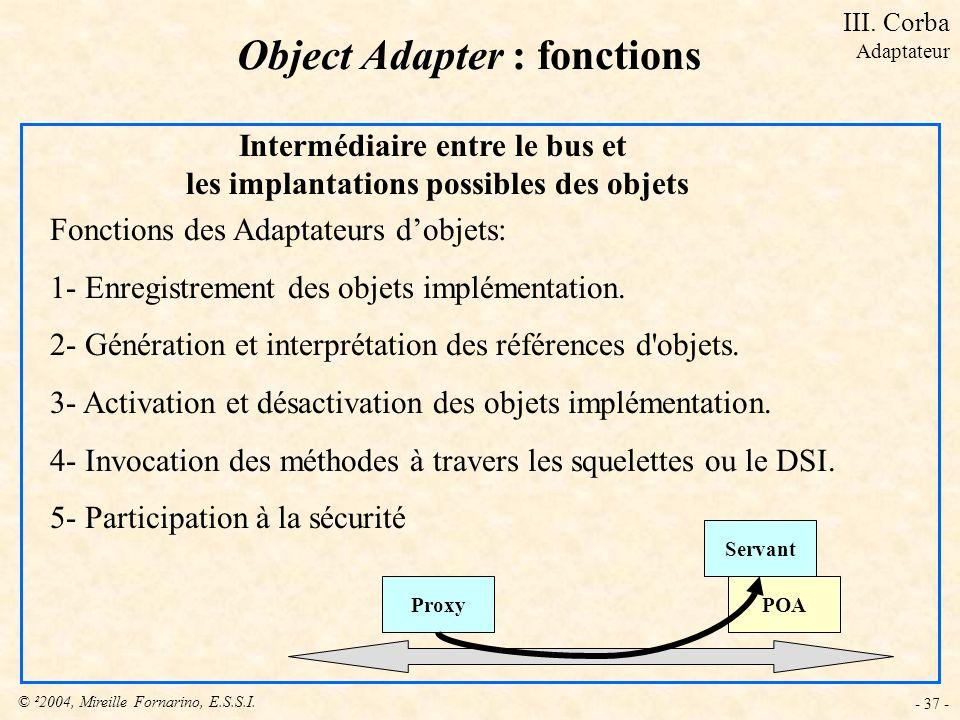 © ²2004, Mireille Fornarino, E.S.S.I. - 37 - Object Adapter : fonctions Fonctions des Adaptateurs dobjets: 1- Enregistrement des objets implémentation