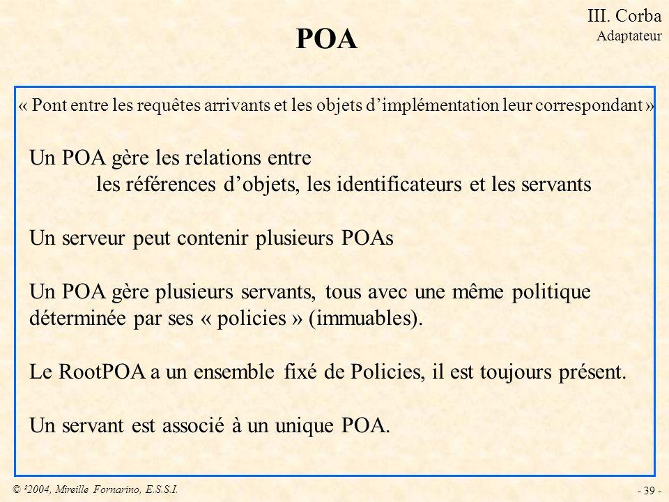 © ²2004, Mireille Fornarino, E.S.S.I. - 39 - POA « Pont entre les requêtes arrivants et les objets dimplémentation leur correspondant » Un POA gère le