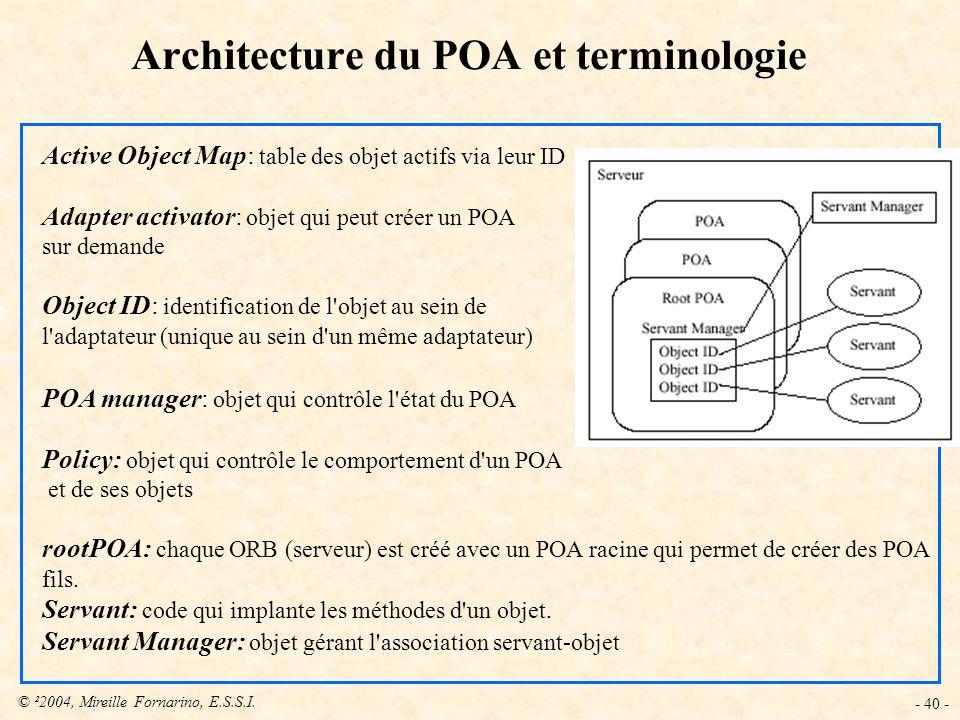 © ²2004, Mireille Fornarino, E.S.S.I. - 40 - Active Object Map: table des objet actifs via leur ID Adapter activator: objet qui peut créer un POA sur