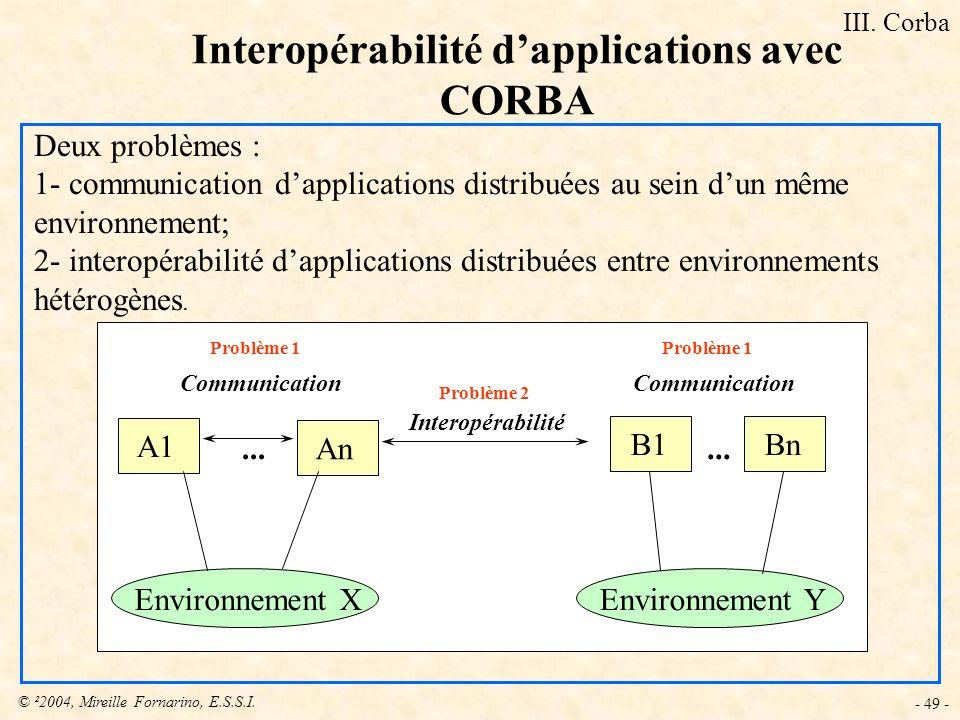 © ²2004, Mireille Fornarino, E.S.S.I. - 49 - Interopérabilité dapplications avec CORBA Environnement X Interopérabilité An A1... Environnement Y Bn B1