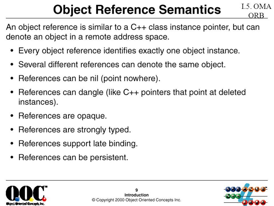 © ²2004, Mireille Fornarino, E.S.S.I. - 5 - Object reference semantics I.5. OMA ORB