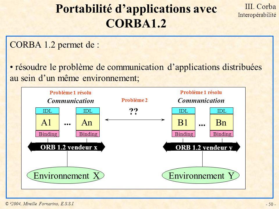 © ²2004, Mireille Fornarino, E.S.S.I. - 50 - Environnement X ??... ORB 1.2 vendeur x Environnement Y ORB 1.2 vendeur y CORBA 1.2 permet de : résoudre