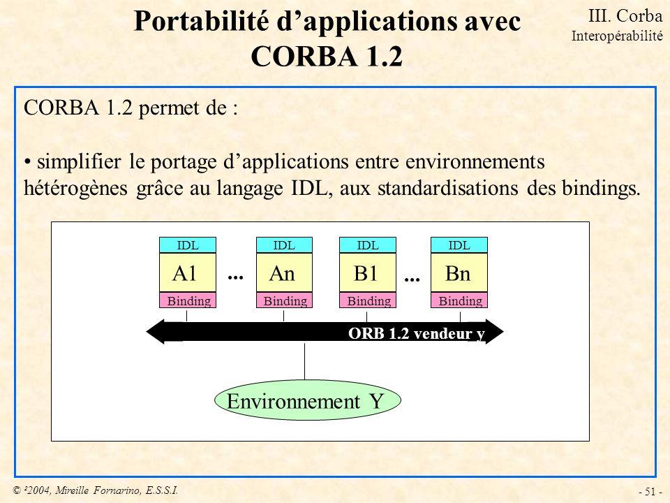 © ²2004, Mireille Fornarino, E.S.S.I. - 51 - CORBA 1.2 permet de : simplifier le portage dapplications entre environnements hétérogènes grâce au langa