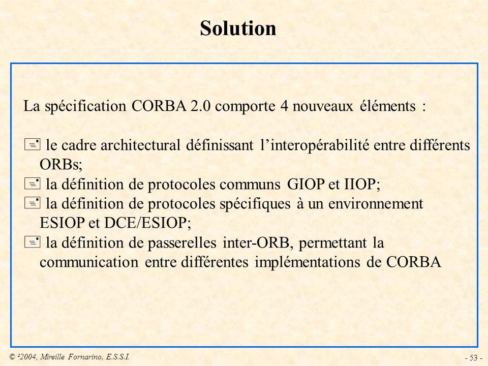 © ²2004, Mireille Fornarino, E.S.S.I. - 53 - Solution La spécification CORBA 2.0 comporte 4 nouveaux éléments : + le cadre architectural définissant l