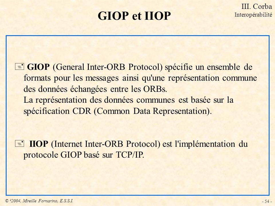 © ²2004, Mireille Fornarino, E.S.S.I. - 54 - GIOP et IIOP + GIOP (General Inter-ORB Protocol) spécifie un ensemble de formats pour les messages ainsi