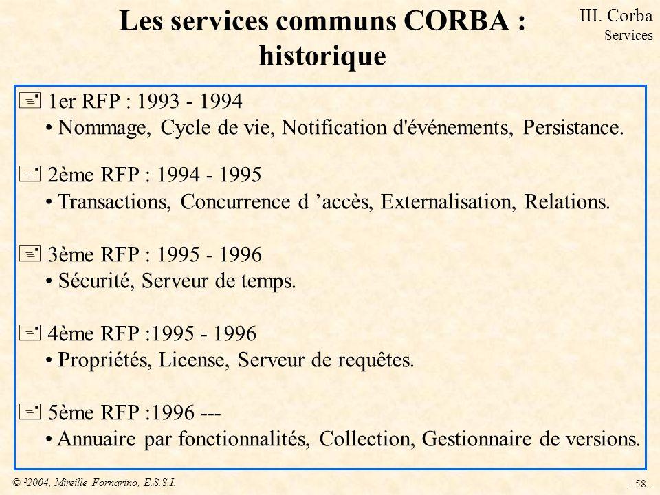© ²2004, Mireille Fornarino, E.S.S.I. - 58 - Les services communs CORBA : historique + 1er RFP : 1993 - 1994 Nommage, Cycle de vie, Notification d'évé