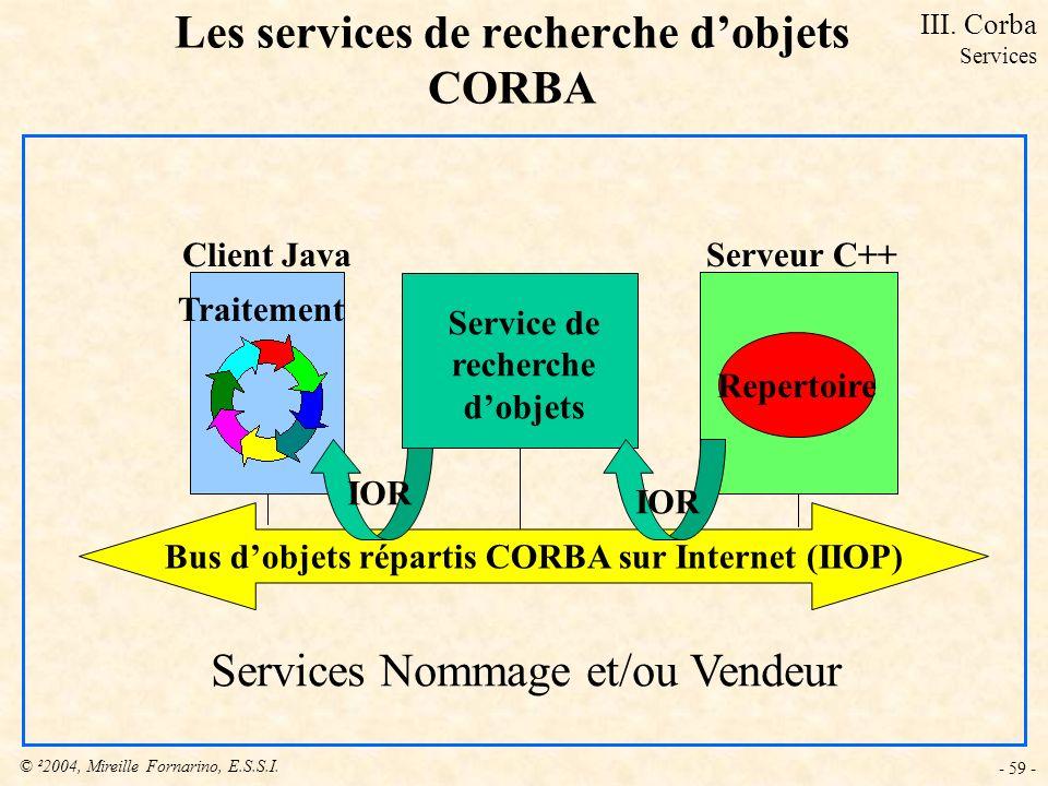 © ²2004, Mireille Fornarino, E.S.S.I. - 59 - Services Nommage et/ou Vendeur Bus dobjets répartis CORBA sur Internet (IIOP) Serveur C++Client Java Repe