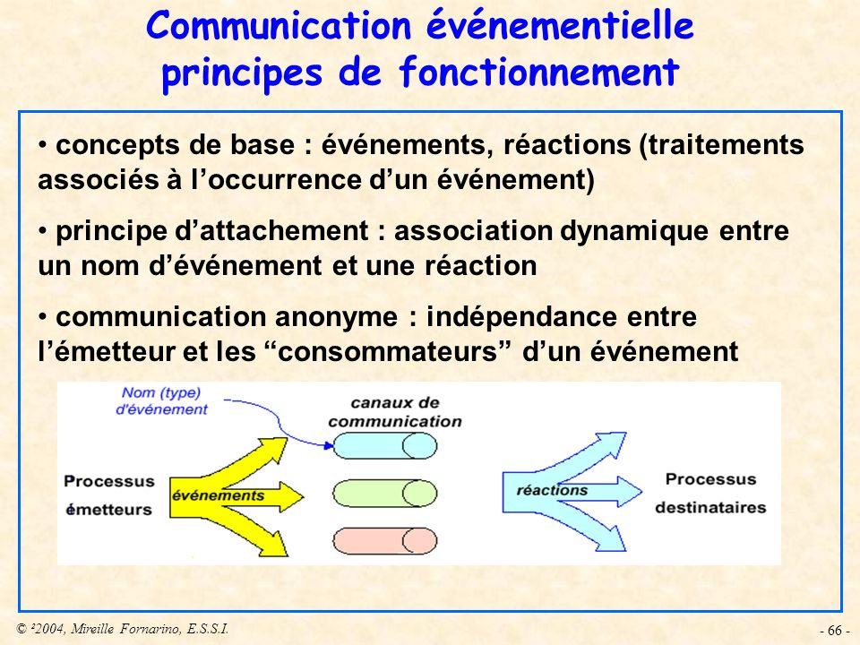 © ²2004, Mireille Fornarino, E.S.S.I. - 66 - Communication événementielle principes de fonctionnement concepts de base : événements, réactions (traite