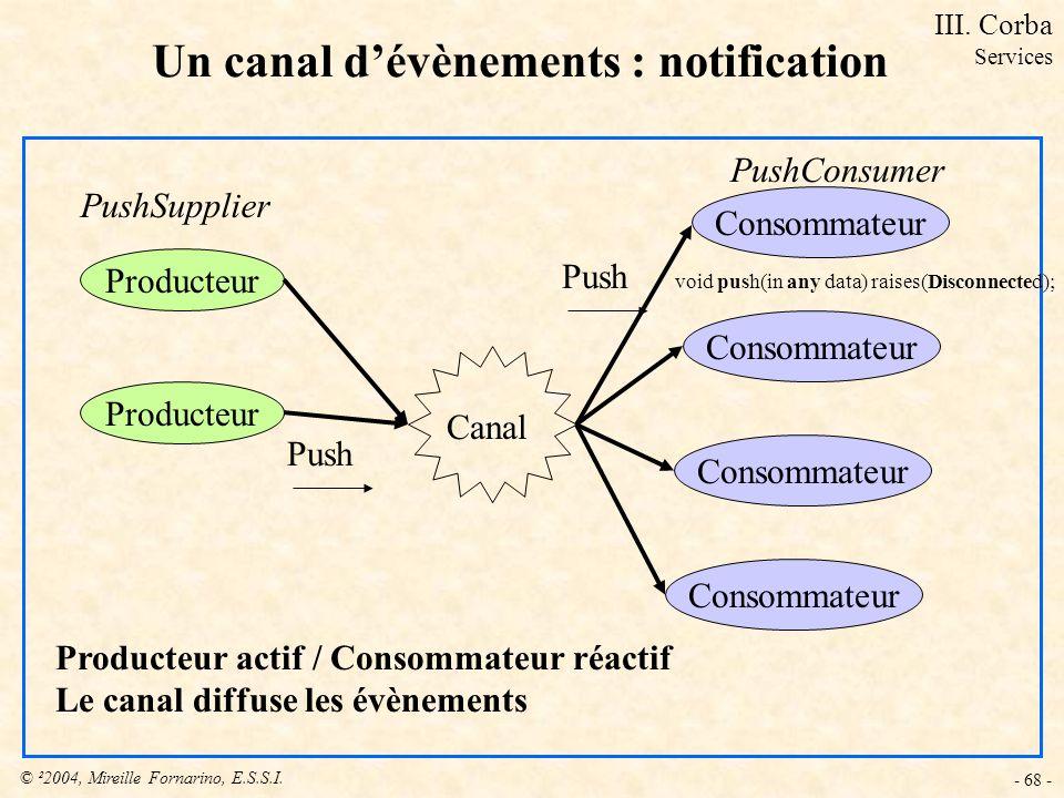 © ²2004, Mireille Fornarino, E.S.S.I. - 68 - Un canal dévènements : notification Producteur Consommateur Canal Producteur actif / Consommateur réactif