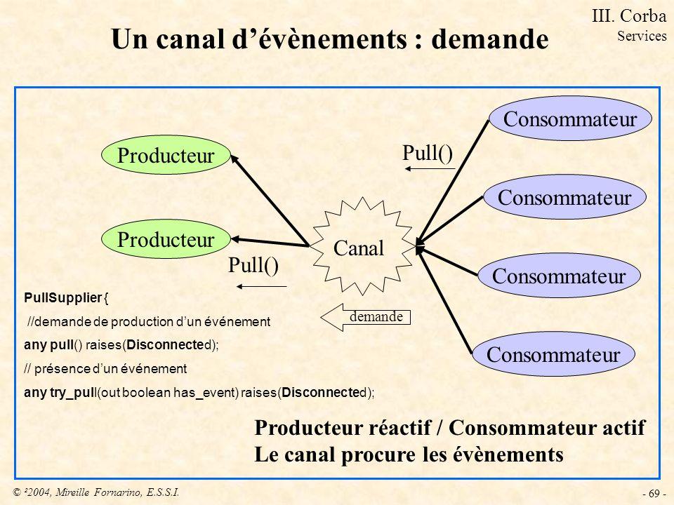© ²2004, Mireille Fornarino, E.S.S.I. - 69 - Un canal dévènements : demande Producteur Consommateur Canal Producteur réactif / Consommateur actif Le c