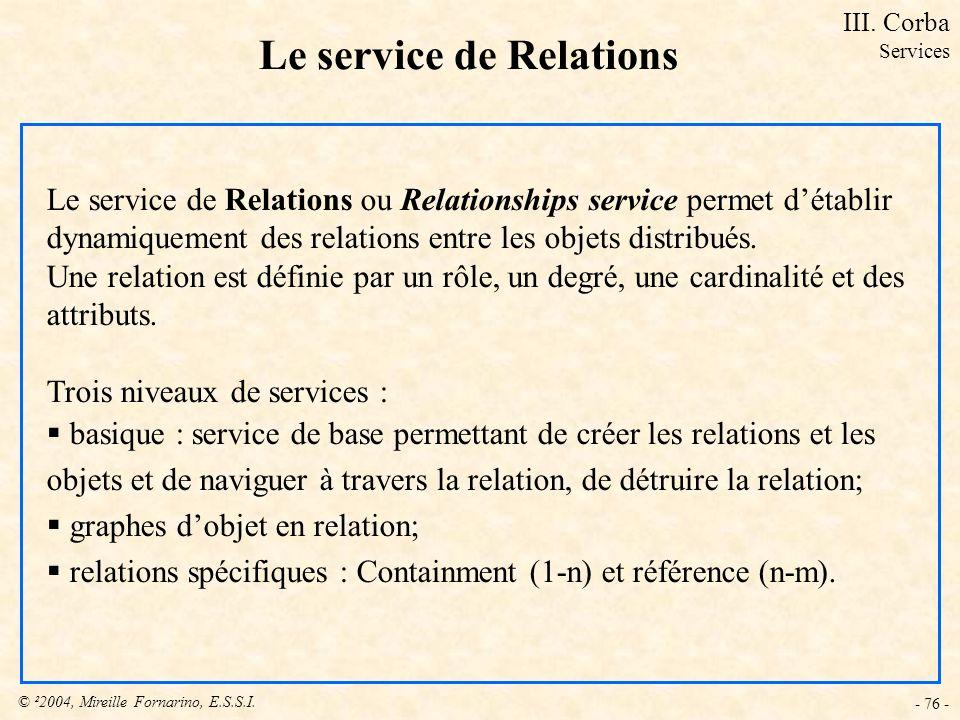 © ²2004, Mireille Fornarino, E.S.S.I. - 76 - Le service de Relations Le service de Relations ou Relationships service permet détablir dynamiquement de