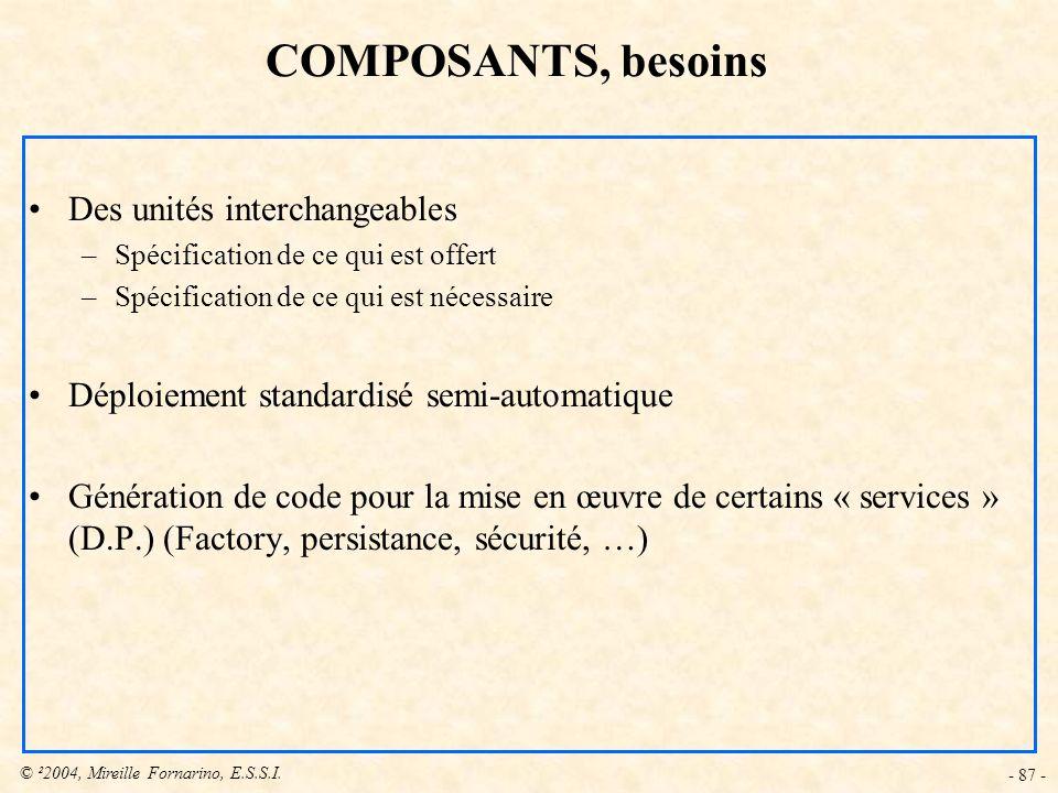 © ²2004, Mireille Fornarino, E.S.S.I. - 87 - COMPOSANTS, besoins Des unités interchangeables –Spécification de ce qui est offert –Spécification de ce