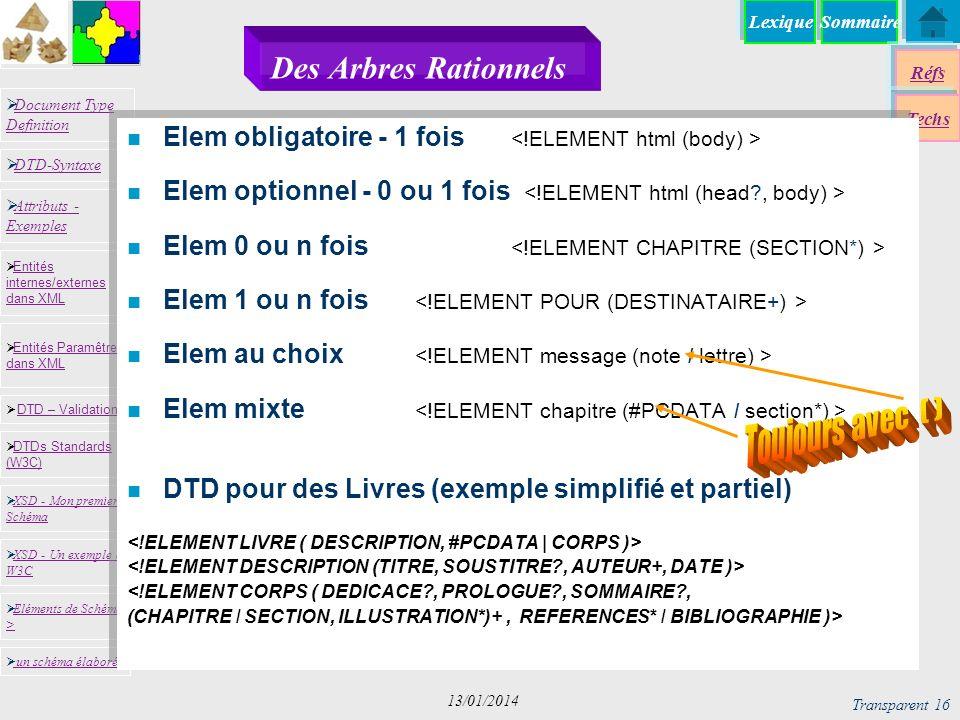 SommaireLexique Réfs Techs Document Type Definition Document Type Definition DTD-Syntaxe DTD – Validation DTD – Validation XSD - Mon premier Schéma XSD - Mon premier Schéma Entités internes/externes dans XML Entités internes/externes dans XML Entités Paramêtres dans XML Entités Paramêtres dans XML XSD - Un exemple du W3C XSD - Un exemple du W3C Eléments de Schémas > Eléments de Schémas > Attributs - Exemples Attributs - Exemples DTDs Standards (W3C) DTDs Standards (W3C) un schéma élaboré Transparent 16 13/01/2014 Des Arbres Rationnels n Elem obligatoire - 1 fois n Elem optionnel - 0 ou 1 fois n Elem 0 ou n fois n Elem 1 ou n fois n Elem au choix n Elem mixte n DTD pour des Livres (exemple simplifié et partiel) <!ELEMENT CORPS ( DEDICACE?, PROLOGUE?, SOMMAIRE?, (CHAPITRE I SECTION, ILLUSTRATION*)+, REFERENCES* I BIBLIOGRAPHIE )>
