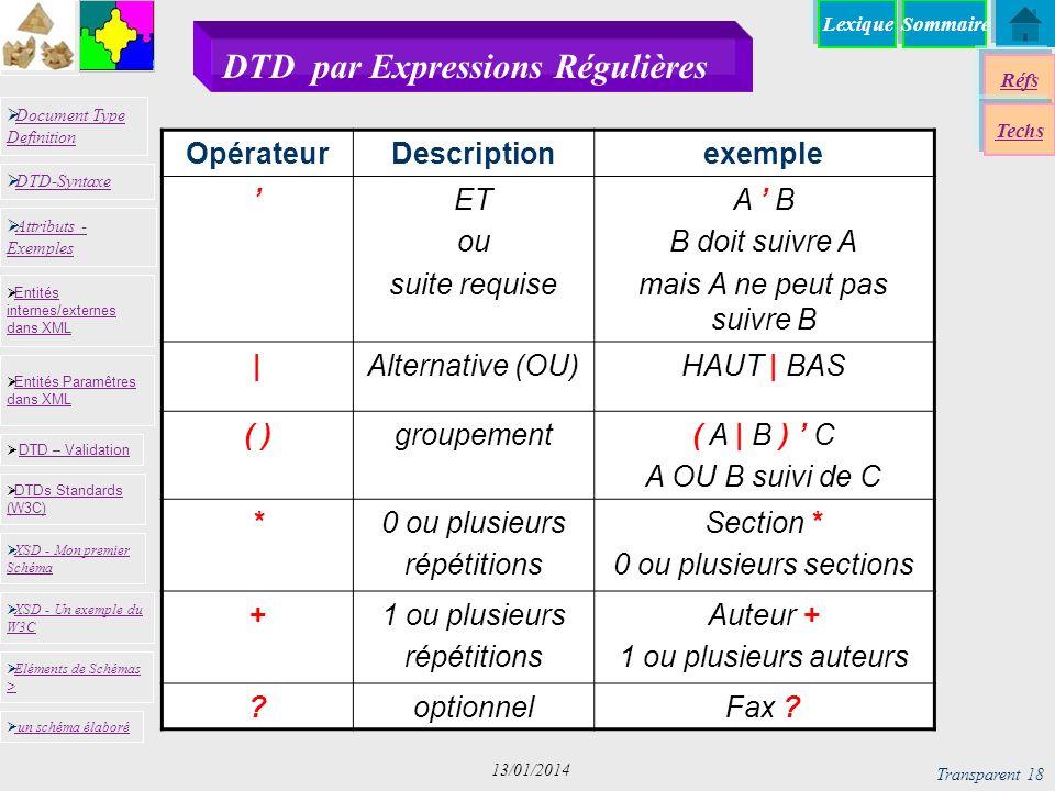 SommaireLexique Réfs Techs Document Type Definition Document Type Definition DTD-Syntaxe DTD – Validation DTD – Validation XSD - Mon premier Schéma XSD - Mon premier Schéma Entités internes/externes dans XML Entités internes/externes dans XML Entités Paramêtres dans XML Entités Paramêtres dans XML XSD - Un exemple du W3C XSD - Un exemple du W3C Eléments de Schémas > Eléments de Schémas > Attributs - Exemples Attributs - Exemples DTDs Standards (W3C) DTDs Standards (W3C) un schéma élaboré Transparent 18 13/01/2014 DTD par Expressions Régulières OpérateurDescriptionexemple ET ou suite requise A B B doit suivre A mais A ne peut pas suivre B |Alternative (OU)HAUT | BAS ( )groupement( A | B ) C A OU B suivi de C *0 ou plusieurs répétitions Section * 0 ou plusieurs sections +1 ou plusieurs répétitions Auteur + 1 ou plusieurs auteurs optionnelFax
