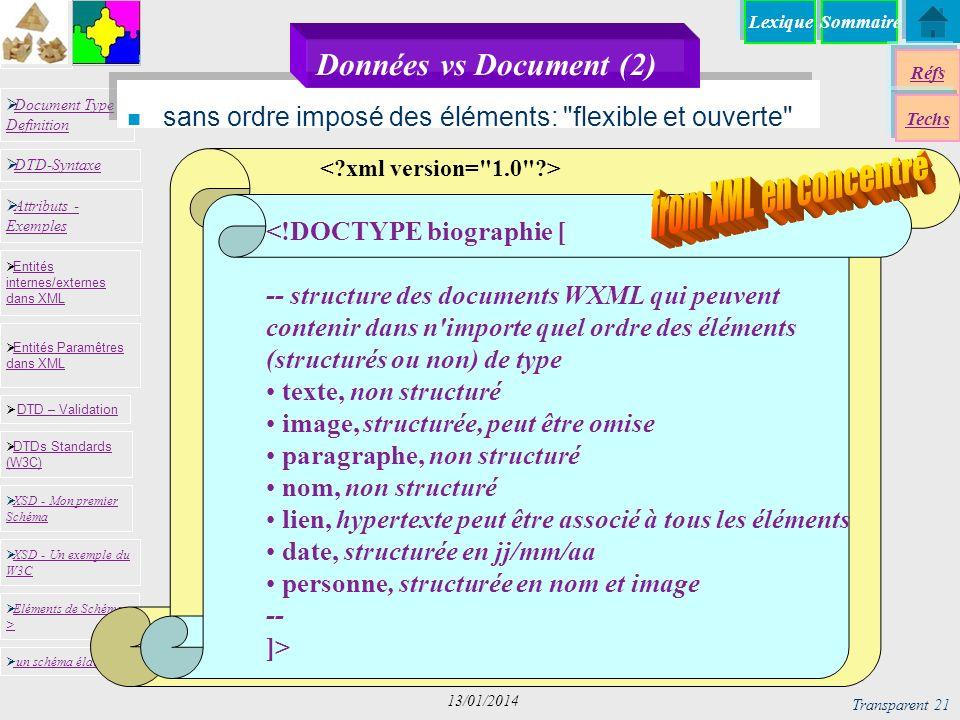 SommaireLexique Réfs Techs Document Type Definition Document Type Definition DTD-Syntaxe DTD – Validation DTD – Validation XSD - Mon premier Schéma XSD - Mon premier Schéma Entités internes/externes dans XML Entités internes/externes dans XML Entités Paramêtres dans XML Entités Paramêtres dans XML XSD - Un exemple du W3C XSD - Un exemple du W3C Eléments de Schémas > Eléments de Schémas > Attributs - Exemples Attributs - Exemples DTDs Standards (W3C) DTDs Standards (W3C) un schéma élaboré Transparent 21 13/01/2014 n sans ordre imposé des éléments: flexible et ouverte <!DOCTYPE biographie [ -- structure des documents WXML qui peuvent contenir dans n importe quel ordre des éléments (structurés ou non) de type texte, non structuré image, structurée, peut être omise paragraphe, non structuré nom, non structuré lien, hypertexte peut être associé à tous les éléments date, structurée en jj/mm/aa personne, structurée en nom et image -- ]> Données vs Document (2)