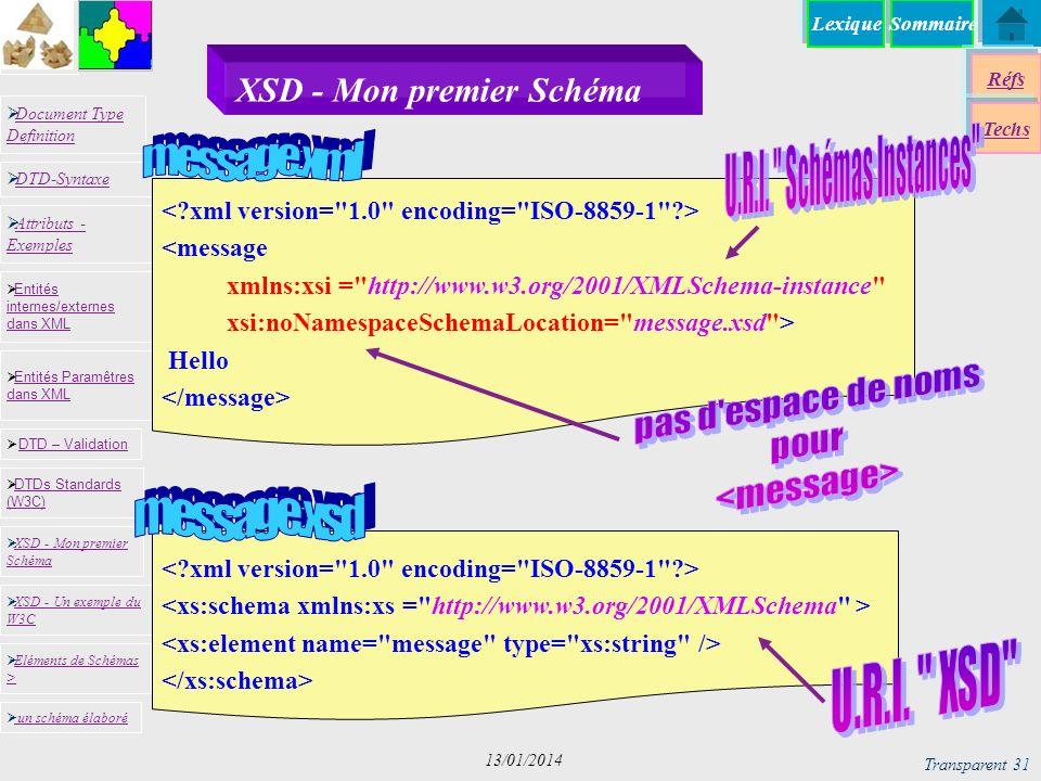 SommaireLexique Réfs Techs Document Type Definition Document Type Definition DTD-Syntaxe DTD – Validation DTD – Validation XSD - Mon premier Schéma XSD - Mon premier Schéma Entités internes/externes dans XML Entités internes/externes dans XML Entités Paramêtres dans XML Entités Paramêtres dans XML XSD - Un exemple du W3C XSD - Un exemple du W3C Eléments de Schémas > Eléments de Schémas > Attributs - Exemples Attributs - Exemples DTDs Standards (W3C) DTDs Standards (W3C) un schéma élaboré Transparent 31 13/01/2014 XSD - Mon premier Schéma <message xmlns:xsi = http://www.w3.org/2001/XMLSchema-instance xsi:noNamespaceSchemaLocation= message.xsd > Hello