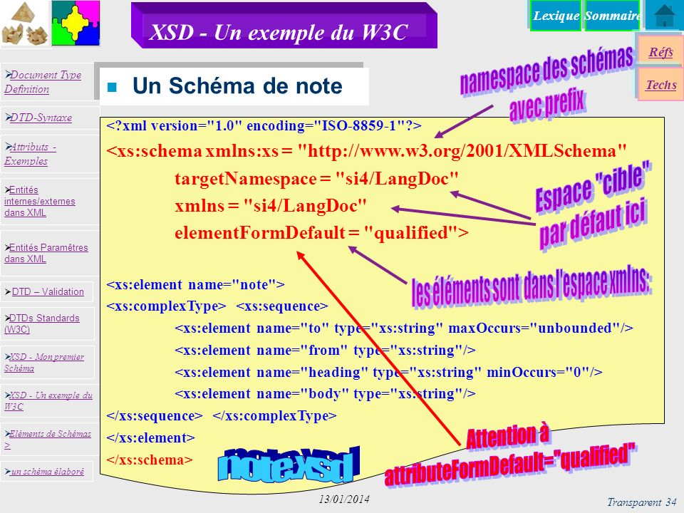 SommaireLexique Réfs Techs Document Type Definition Document Type Definition DTD-Syntaxe DTD – Validation DTD – Validation XSD - Mon premier Schéma XSD - Mon premier Schéma Entités internes/externes dans XML Entités internes/externes dans XML Entités Paramêtres dans XML Entités Paramêtres dans XML XSD - Un exemple du W3C XSD - Un exemple du W3C Eléments de Schémas > Eléments de Schémas > Attributs - Exemples Attributs - Exemples DTDs Standards (W3C) DTDs Standards (W3C) un schéma élaboré Transparent 34 13/01/2014 XSD - Un exemple du W3C n Un Schéma de note <xs:schema xmlns:xs = http://www.w3.org/2001/XMLSchema targetNamespace = si4/LangDoc xmlns = si4/LangDoc elementFormDefault = qualified >