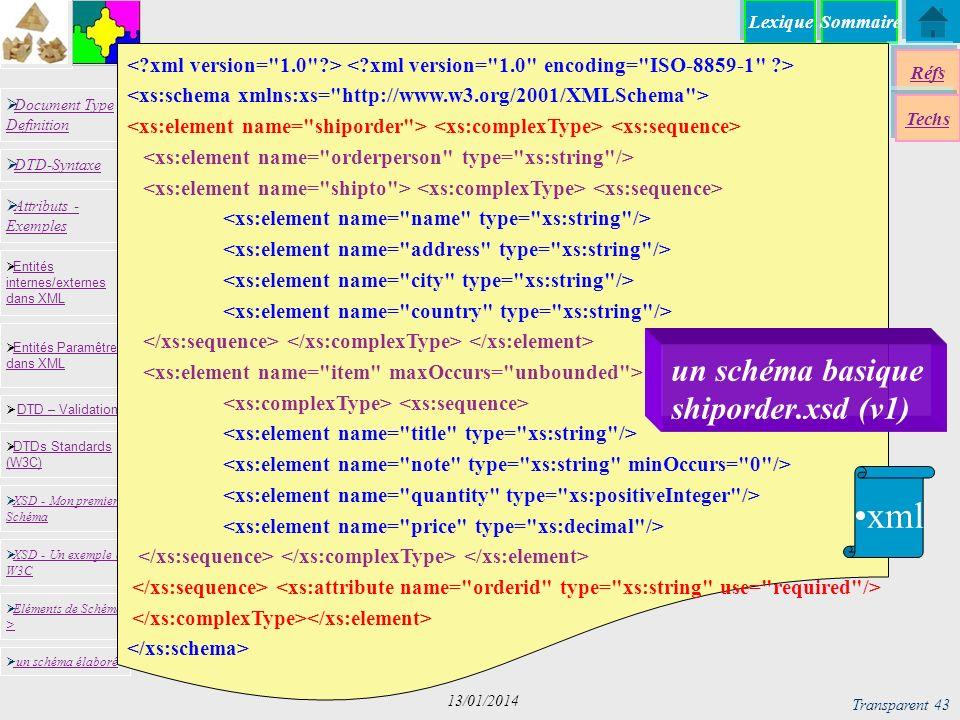 SommaireLexique Réfs Techs Document Type Definition Document Type Definition DTD-Syntaxe DTD – Validation DTD – Validation XSD - Mon premier Schéma XSD - Mon premier Schéma Entités internes/externes dans XML Entités internes/externes dans XML Entités Paramêtres dans XML Entités Paramêtres dans XML XSD - Un exemple du W3C XSD - Un exemple du W3C Eléments de Schémas > Eléments de Schémas > Attributs - Exemples Attributs - Exemples DTDs Standards (W3C) DTDs Standards (W3C) un schéma élaboré Transparent 43 13/01/2014 xml un schéma basique shiporder.xsd (v1)