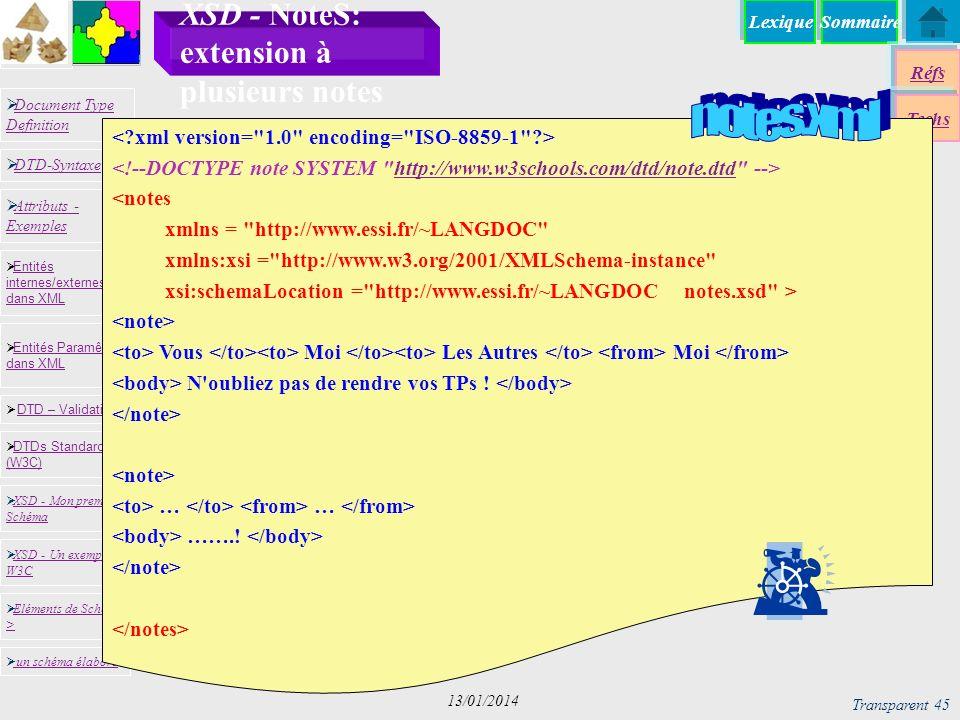SommaireLexique Réfs Techs Document Type Definition Document Type Definition DTD-Syntaxe DTD – Validation DTD – Validation XSD - Mon premier Schéma XSD - Mon premier Schéma Entités internes/externes dans XML Entités internes/externes dans XML Entités Paramêtres dans XML Entités Paramêtres dans XML XSD - Un exemple du W3C XSD - Un exemple du W3C Eléments de Schémas > Eléments de Schémas > Attributs - Exemples Attributs - Exemples DTDs Standards (W3C) DTDs Standards (W3C) un schéma élaboré Transparent 45 13/01/2014 XSD - NoteS: extension à plusieurs notes http://www.w3schools.com/dtd/note.dtd <notes xmlns = http://www.essi.fr/~LANGDOC xmlns:xsi = http://www.w3.org/2001/XMLSchema-instance xsi:schemaLocation = http://www.essi.fr/~LANGDOC notes.xsd > Vous Moi Les Autres Moi N oubliez pas de rendre vos TPs .