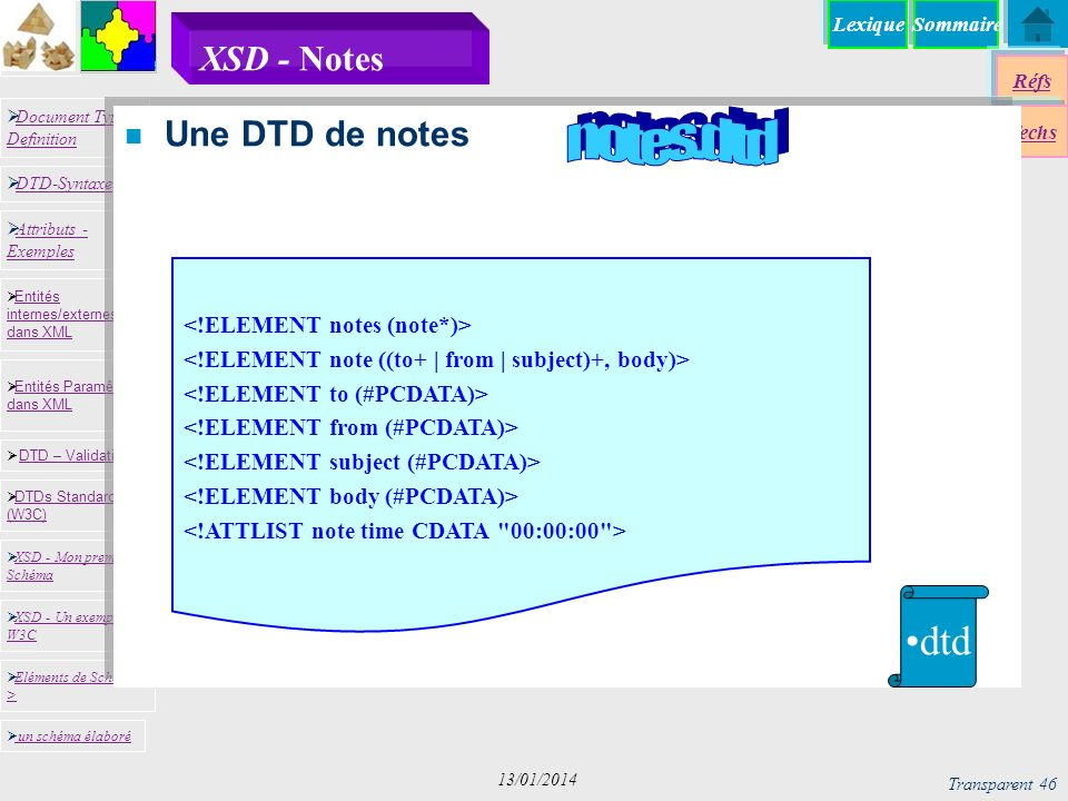 SommaireLexique Réfs Techs Document Type Definition Document Type Definition DTD-Syntaxe DTD – Validation DTD – Validation XSD - Mon premier Schéma XSD - Mon premier Schéma Entités internes/externes dans XML Entités internes/externes dans XML Entités Paramêtres dans XML Entités Paramêtres dans XML XSD - Un exemple du W3C XSD - Un exemple du W3C Eléments de Schémas > Eléments de Schémas > Attributs - Exemples Attributs - Exemples DTDs Standards (W3C) DTDs Standards (W3C) un schéma élaboré Transparent 46 13/01/2014 XSD - Notes n Une DTD de notes dtd