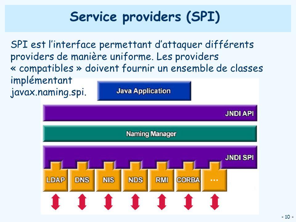 - 10 - Service providers (SPI) SPI est linterface permettant dattaquer différents providers de manière uniforme. Les providers « compatibles » doivent