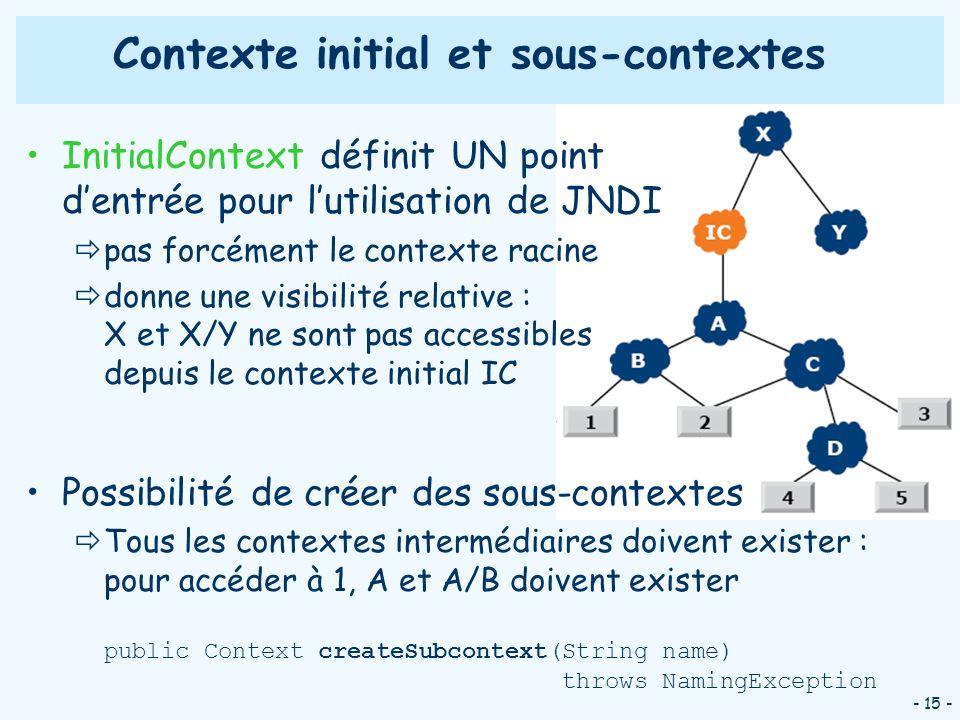- 15 - Contexte initial et sous-contextes InitialContext définit UN point dentrée pour lutilisation de JNDI pas forcément le contexte racine donne une