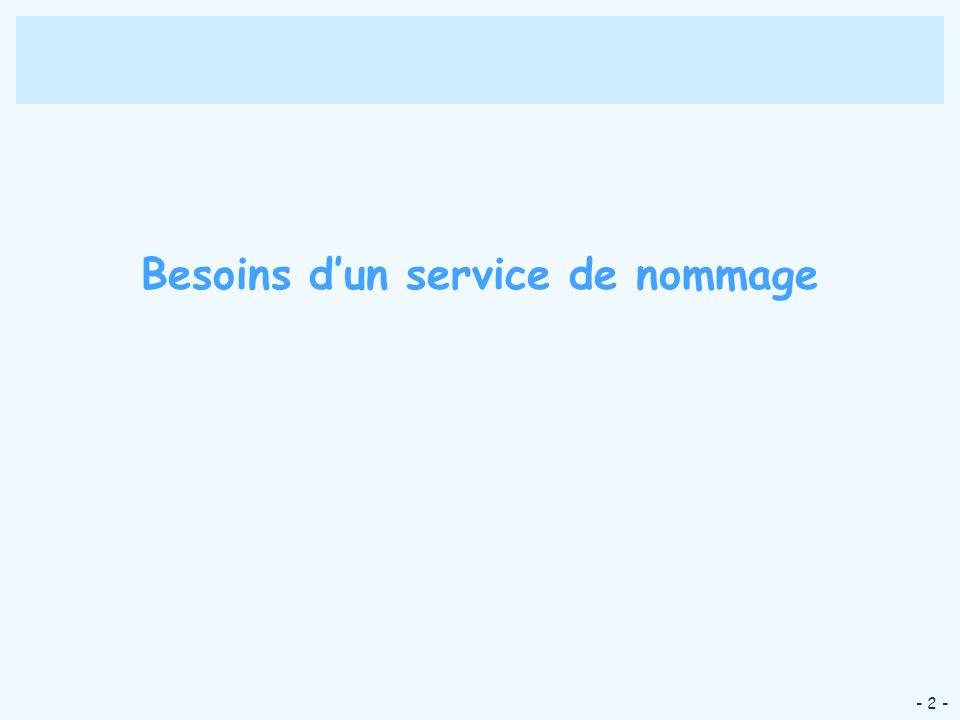- 23 - Utilisation du service de nommage CORBA: coté client (2/3) try { // Résoudre le contexte avec le service de nommage NameComponent[] siName = new NameComponent[1]; siName[0] = new NameComponent(); siName[0].id = si ; siName[0].kind = ; org.omg.CORBA.Object siObj = nc.resolve(siName); NamingContext si = NamingContextHelper.narrow(siObj); System.out.println( Resolved `si ); // Récupérer le servant hello via le service de nommage NameComponent[] helloName = new NameComponent[2]; helloName[0] = new NameComponent(); helloName[0].id = si ; helloName[0].kind = ; helloName[1] = new NameComponent(); helloName[1].id = myhello ; helloName[1].kind = ; org.omg.CORBA.Object helloObj = nc.resolve(helloName); System.out.println( Resolved `myhello in naming context `si in naming context `nc ); Hello hello = HelloHelper.narrow(helloObj);