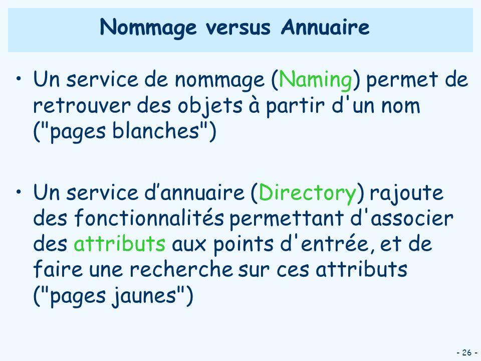 - 26 - Nommage versus Annuaire Un service de nommage (Naming) permet de retrouver des objets à partir d'un nom (