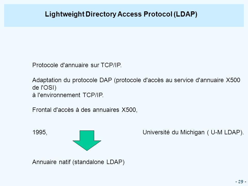- 29 - Lightweight Directory Access Protocol (LDAP) Protocole d'annuaire sur TCP/IP. Adaptation du protocole DAP (protocole d'accès au service d'annua