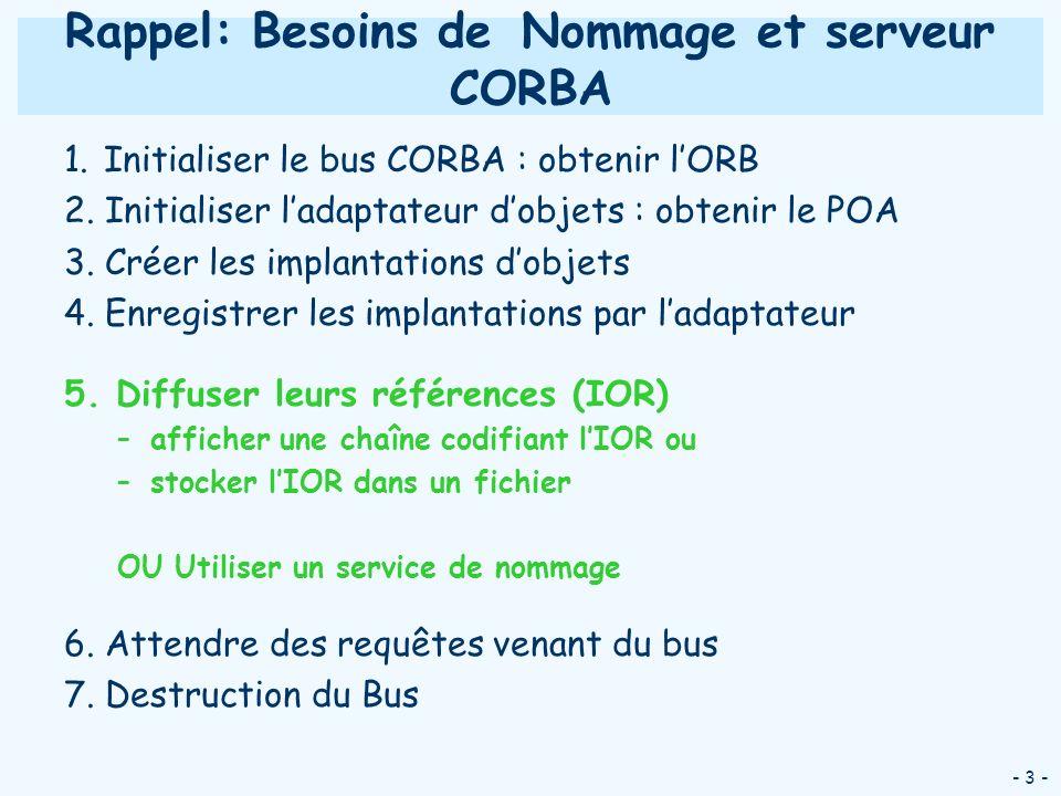 - 24 - Utilisation du service de nommage CORBA: coté client (3/3) // Utiliser le servant hello.say_hello(); } catch(NotFound ex) { System.err.print( Got a `NotFound exception : ); switch(ex.why.value()) { case NotFoundReason._missing_node: System.err.print( missing node ); break; case NotFoundReason._not_context: System.err.print( not context ); break; case NotFoundReason._not_object: System.err.print( not object ); break; } ex.printStackTrace(); return 1; } catch(CannotProceed ex) { System.err.println( Got a `CannotProceed exception +e); return 1; } catch(InvalidName ex) { System.err.println( Got an `InvalidName exception +e); return 1;